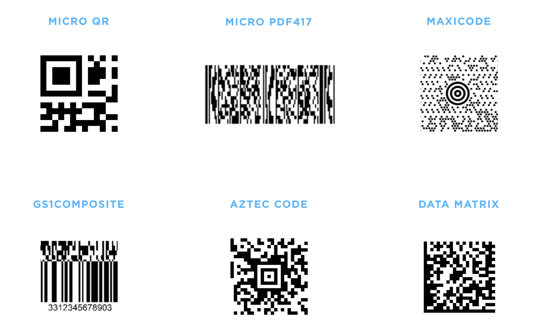 aila-advanced-barcode-symbologies-qr-maxi-code-data-matrix-pdf417-aztec-gs1