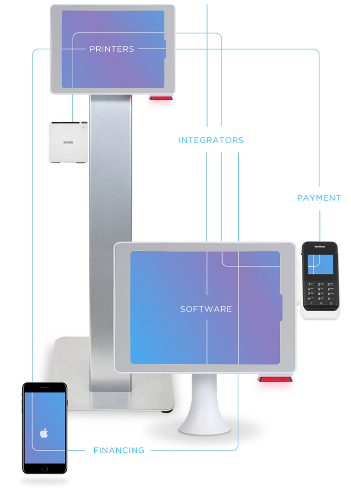 aila-interactive-kiosk-iPhone