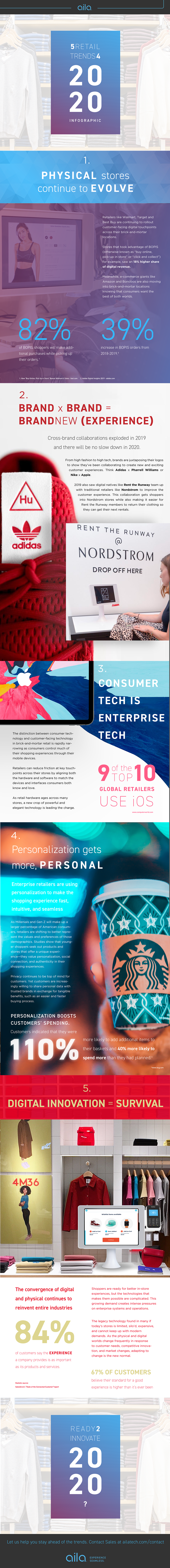2020 retail trends infographic aila