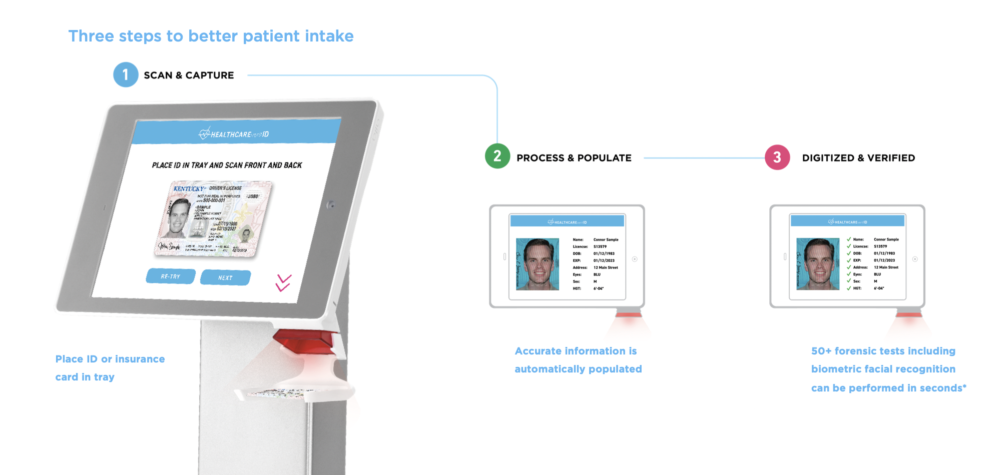 patient kiosk with scanning